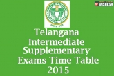 Telangana Inter results, careers, telangana inter supplementary exams schedule, Inter results